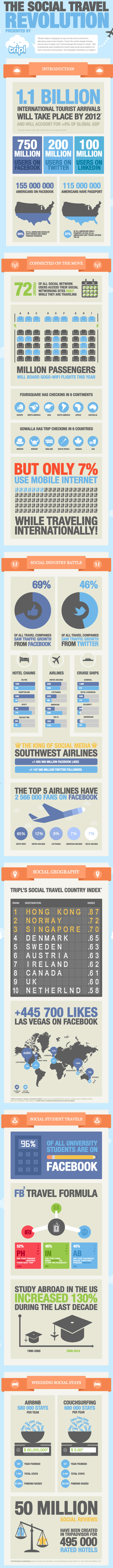 Infographic-The-Social-Travel-Revolution-Large