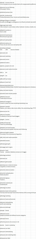 liste-twitter-excel